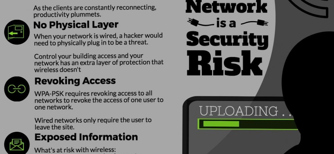 Why your wireless network is a security risk infographic