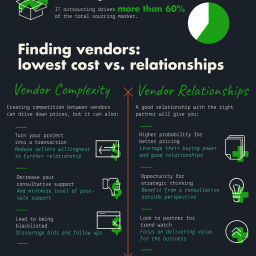 Infographic describing building relationships with solutions providers can combat vendor complexity and often lead to greater benefits for your organization.