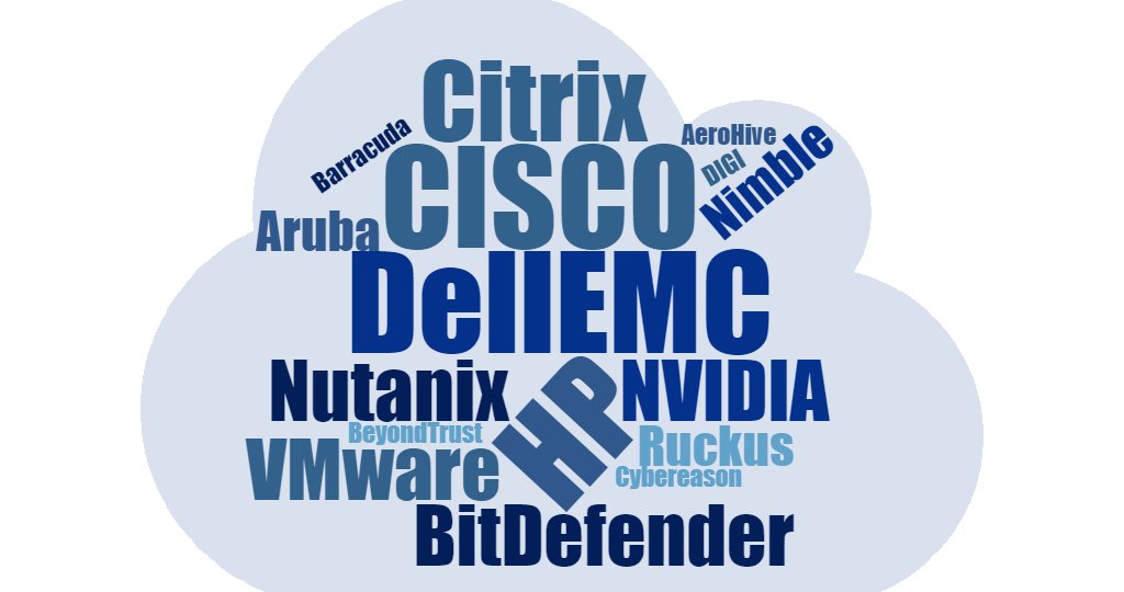 A word cloud of several significant players in the IT industry.